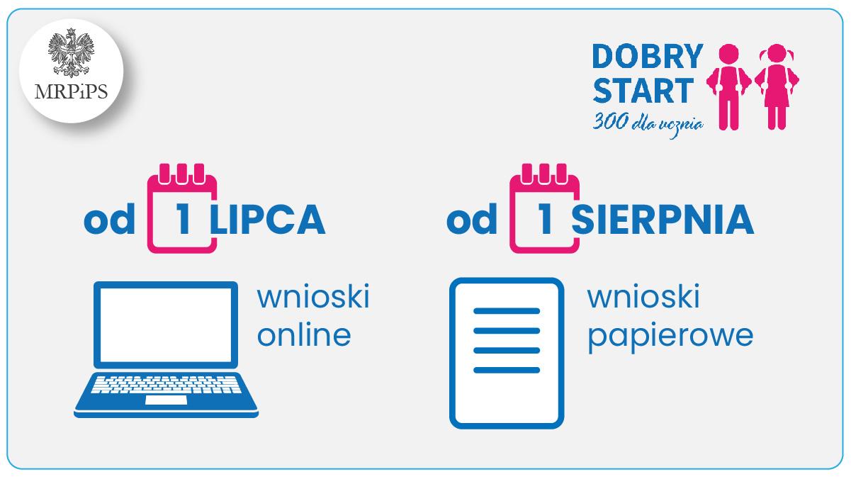 """300 zł na wyprawkę szkolną. 1 lipca rusza nabór wniosków do programu """"Dobry start"""""""